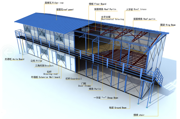 Nepal Price Tile 3 Storeys Steel Structure Fast Construction Worker  Accommodation - Buy Marine Accommodation,Accommodation  Container,Accommodation