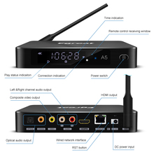 2019 Egreat A5 UHD 4 K 60fp Blu-ray Menu <span class=keywords><strong>Antarmuka</strong></span> SATA dengan C4 Smart Home Control dan RS232 Media player TV Box