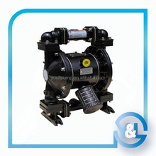 Motor-driven diaphragm pump with high quality for Food grade