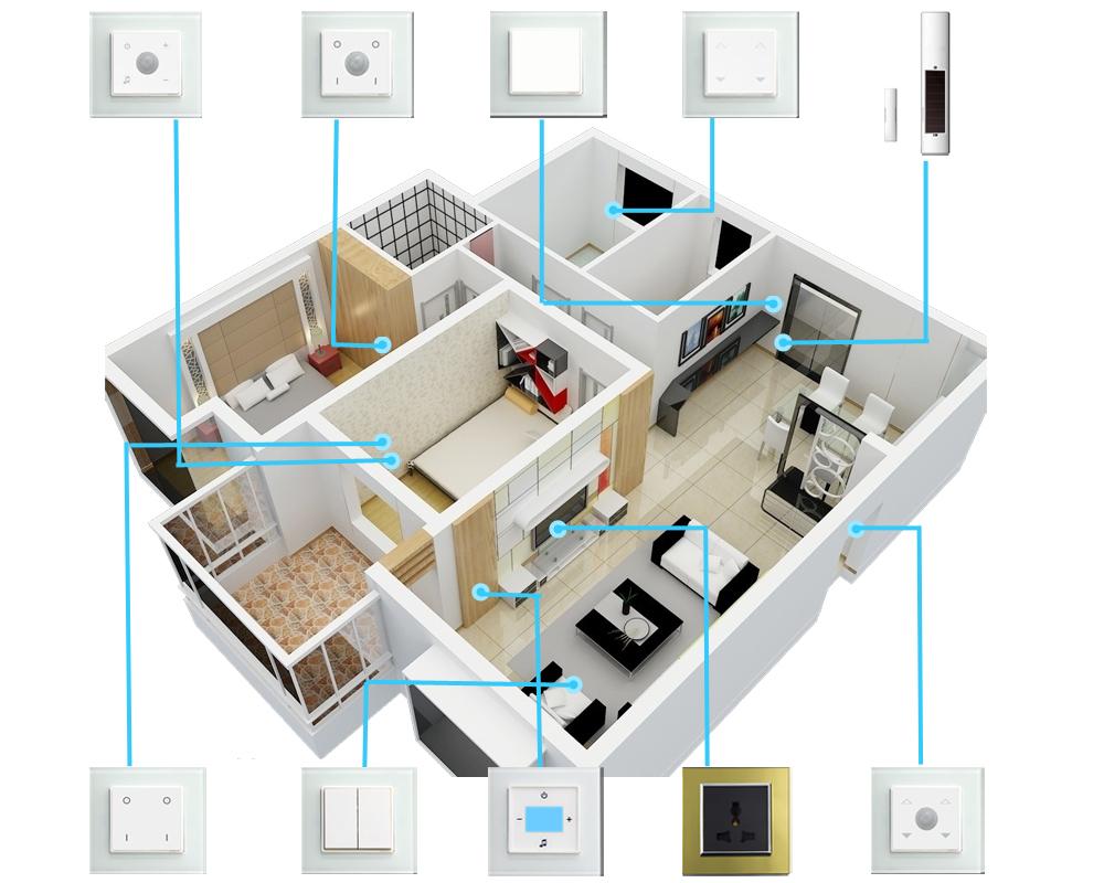2015 wifi schakelaar voor domotica systeem slimme domotica systeem afstandsbediening. Black Bedroom Furniture Sets. Home Design Ideas