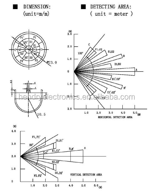 hdpe pir sensor motion detector dome fresnel lens