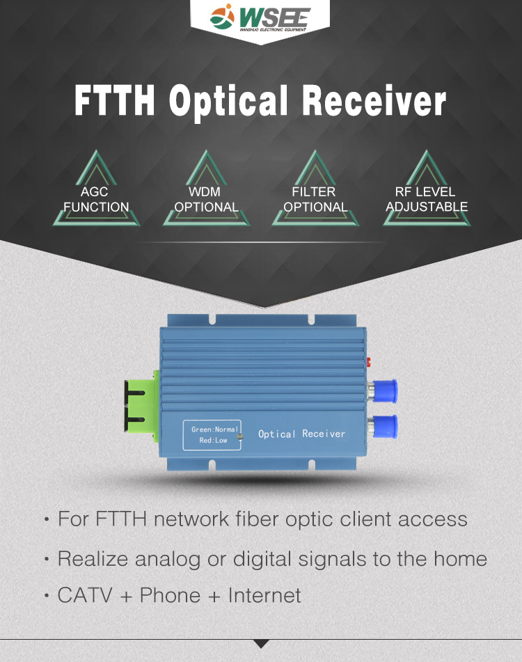 860mhz catv tv optic node price ftth optical receiver 1550 with WDM