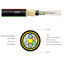 Hot selling All dielectric self-supporting ADSS G652D professional supply fibre optical cable