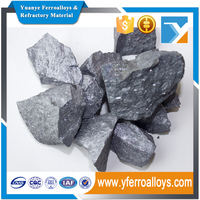 ferro silicon of various grades for cast iron