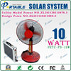 multi purpose mini solar system with mobile charger for cell phone, USB/DC fan, lights