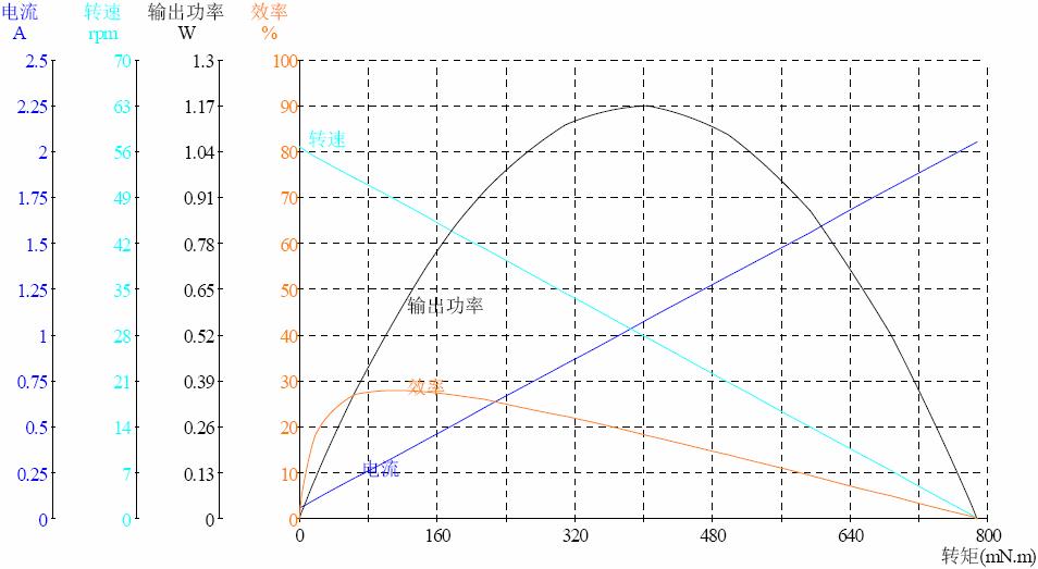 DS-46SW3700066000-109K