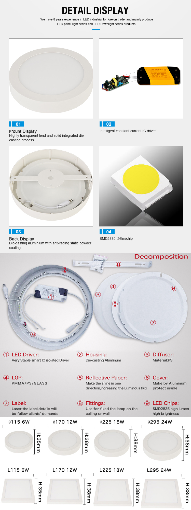 Smd2835 Surface Fixture Ultra Slim Store BC Driver 12W Led Panel Light