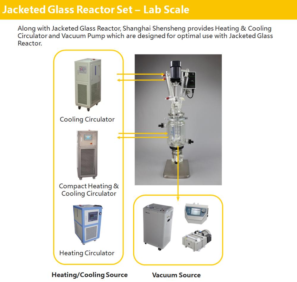 jr-s2 2l lab glass reactor with teflon valve - buy lab glass reactor