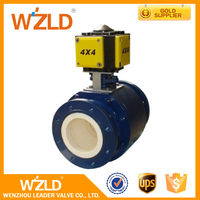 WZLD Dn20 Support ASME B16.34 Manuf.std Forged Steel Ceramic Ball Valve Class 150-Class 300