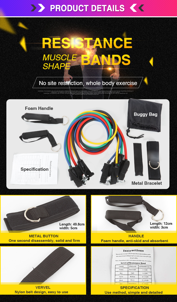 Single Resistance Band, Fitness Bands - with Door Anchor, Handles and Exercise Guide eBook - Your Perfect Workout Bands