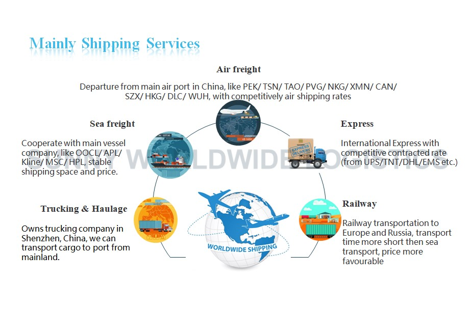 Air shipping freight to Chicago USA from Shenzhen door to door service save 5% cost