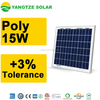 Yangtze custom poly solar panel 15w