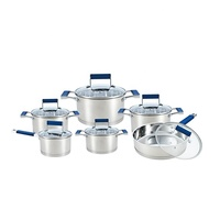 Eco-friendly stainless steel home cooking pot and pan skillet cookware set