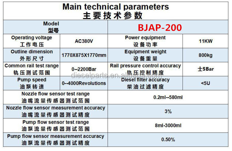 BJAP-200 Injector and Injection Pump Testing Bench