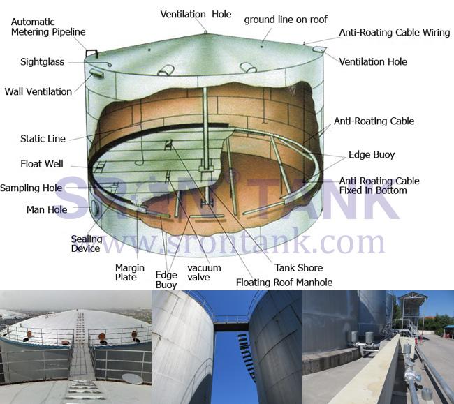 Large Vertical Storage Tank Price All Round Safety Diesel