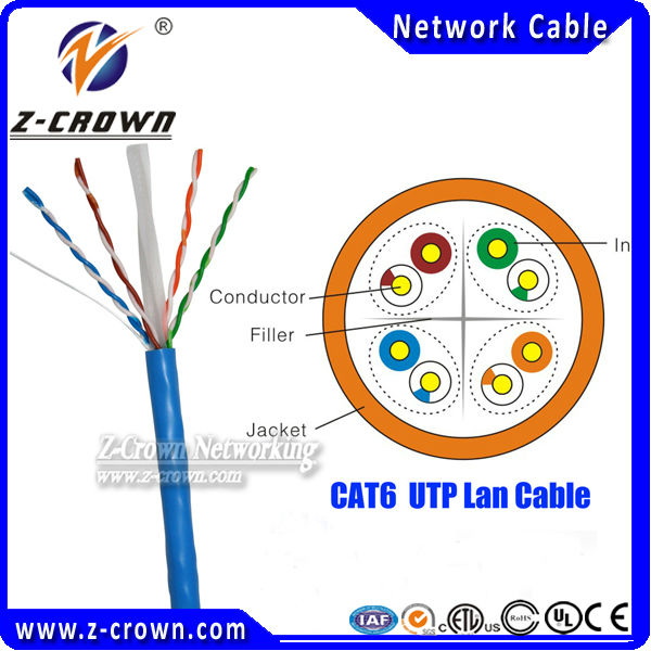 High Twisted Pair Factory Price 100% Fluck Tested kabel utp cat 6