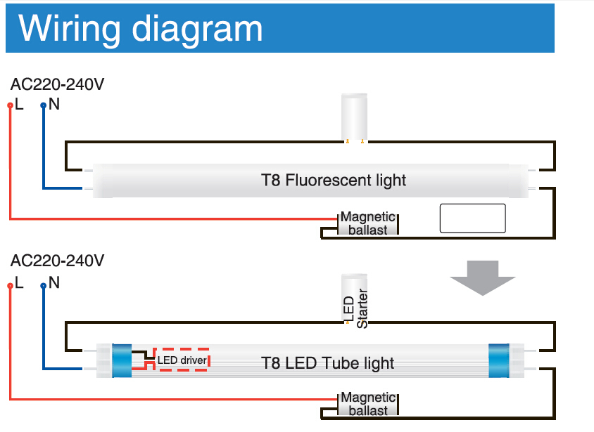 led fluorescent lamp end caps 25w 2600lm 110lm/w warm ... wiring diagram for fluorescent light led wiring diagram 120v fluorescent tubes