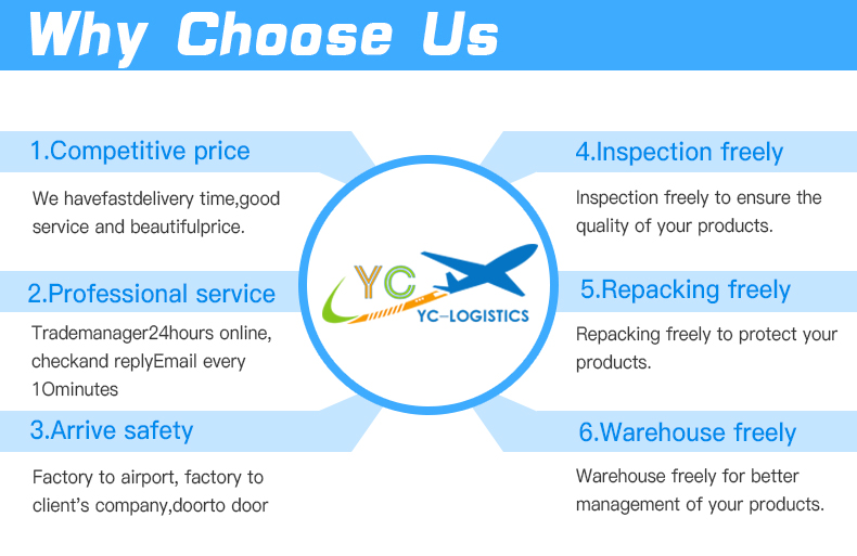 shipping cost from china to new york door to door shipping