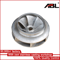 Guangdong Stainless Investment Casting high pressure water pump impeller design
