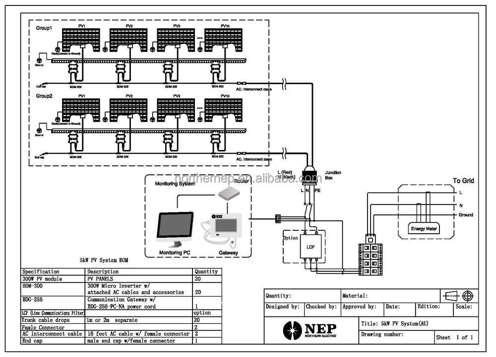 Micro Inverter Grid Tie Of Solar Inverter 300w Nep Buy