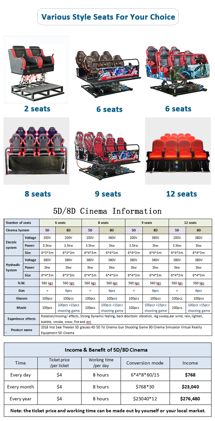 5d Cinema Movies Free Download Gun Shooting 7d Cinema Video Game Hot Sale  5d Cinema 5d Theater Virtual Reality 5d Cinema Chair - Buy 5d Cinema,5d