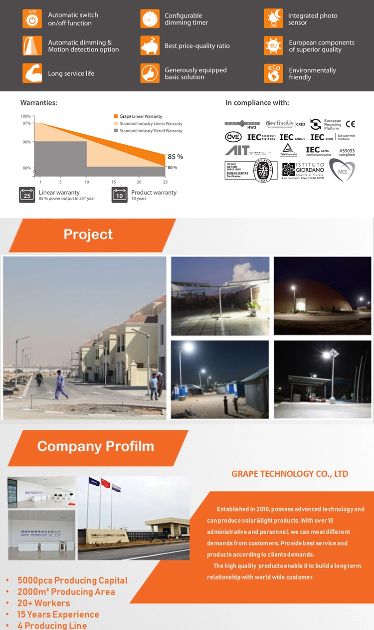 80w all in one outdoor waterproof solar street light with ip camera