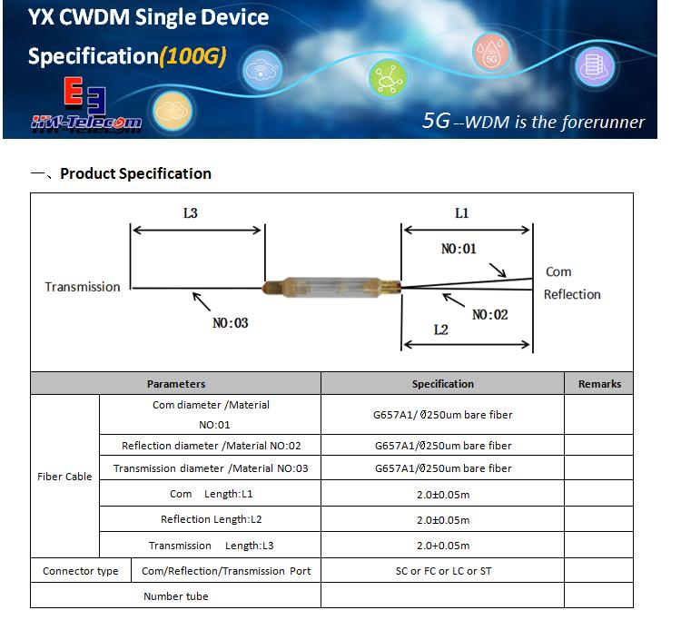 Fiber Optic Equipment 16ch Cwdm Fiber Channels Multiplexer Cwdm Or Dwdm Mux  Mudex - Buy Cwdm Fiber,Cwdm Channels,Cwdm Or Dwdm Product on Alibaba com