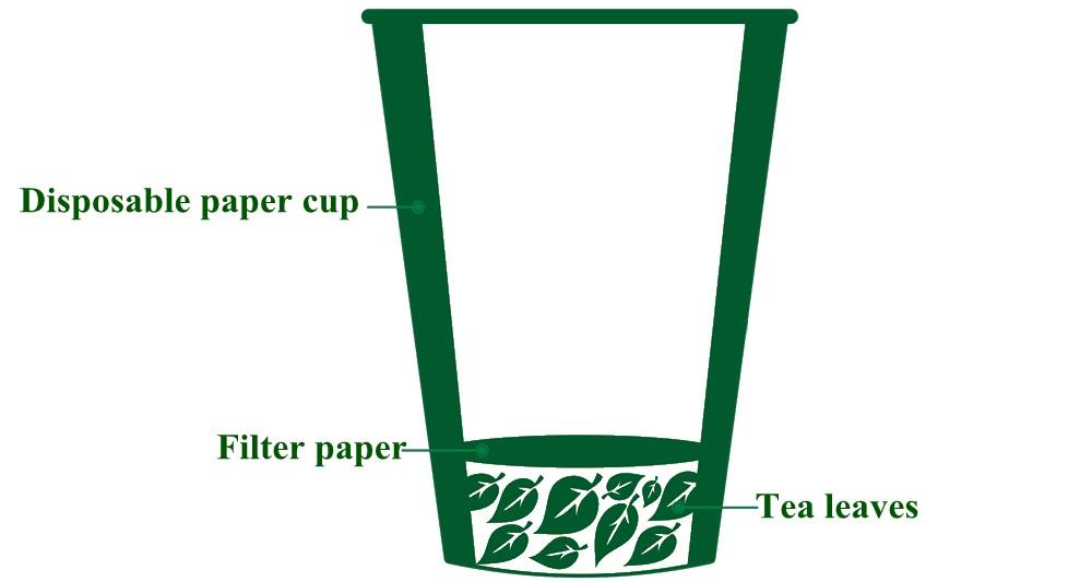 Chinese Customized Service Supplier Business Canister Tea Ten Cups - 4uTea | 4uTea.com