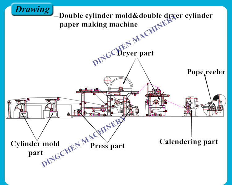 Hot Sales! Corrugated Carton Production Line,Carton