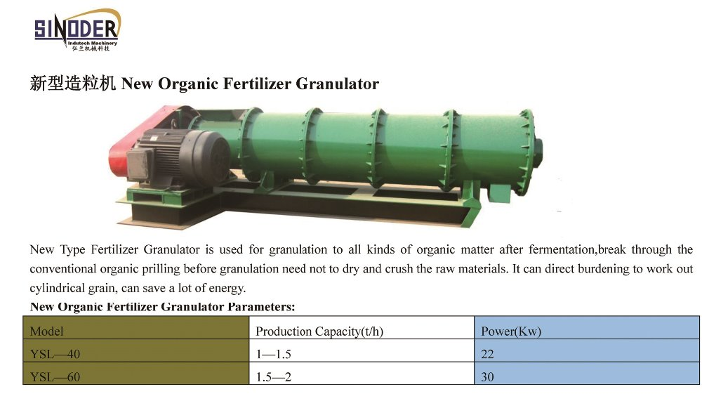 New type wet way organic fertilizer granulator /YSL-40 model new organic fertilizer making machine