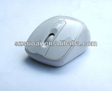 usb rechargeable wireless optical finger mouse, new product ideas