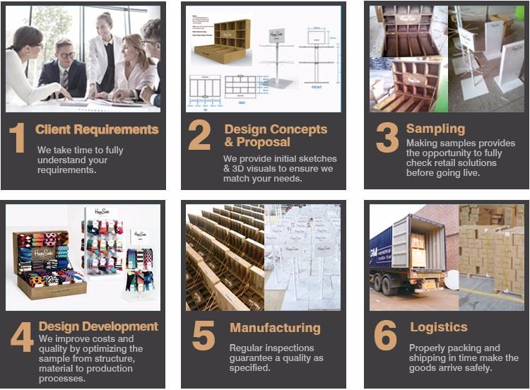 Custom Electronic Shop Interior Design Retail Electronics Store