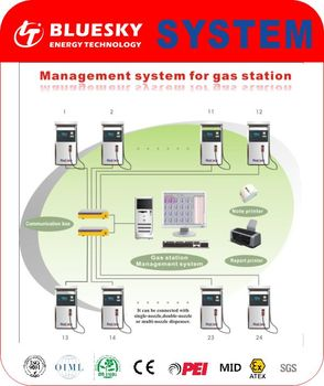 gas station management Preventing leaks and spills at service stations at gas stations have this handbook highlights five major areas of environmental management at gas stations.