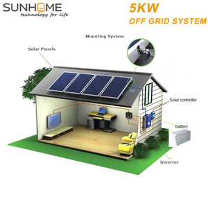 SUNHOME 5KW factory direct price all produce alex solar 260w tuv pv module 190w