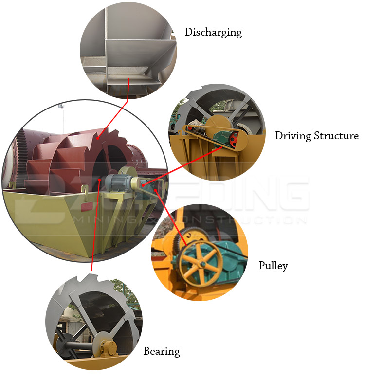 Construction sand washing machine quartz sand washing equipment