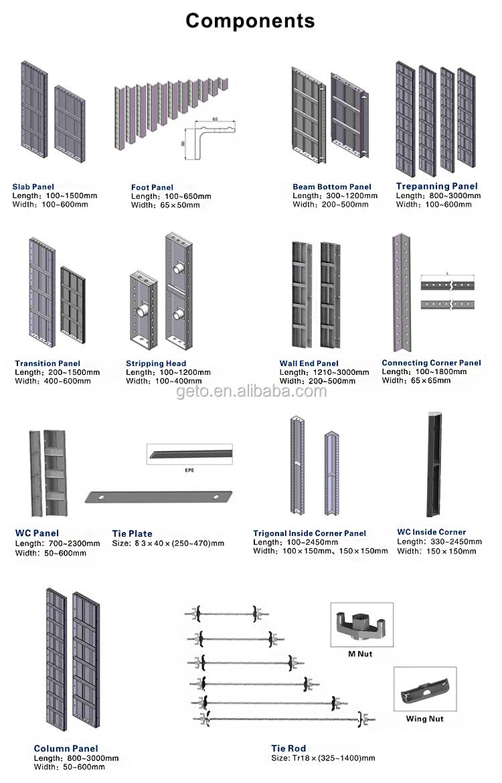 Alüminyum kalıp panelleri kalıp yapı inşaat malzemeleri beton formwok