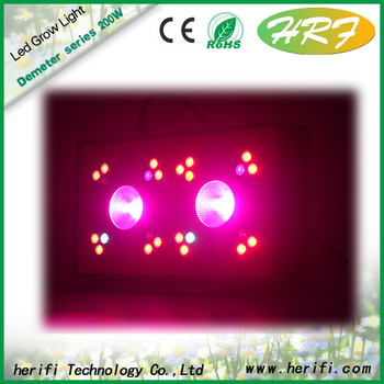 Commercial greenhouse used 300w led grow light review buy led commercial greenhouse used 300w led grow light review mozeypictures Image collections