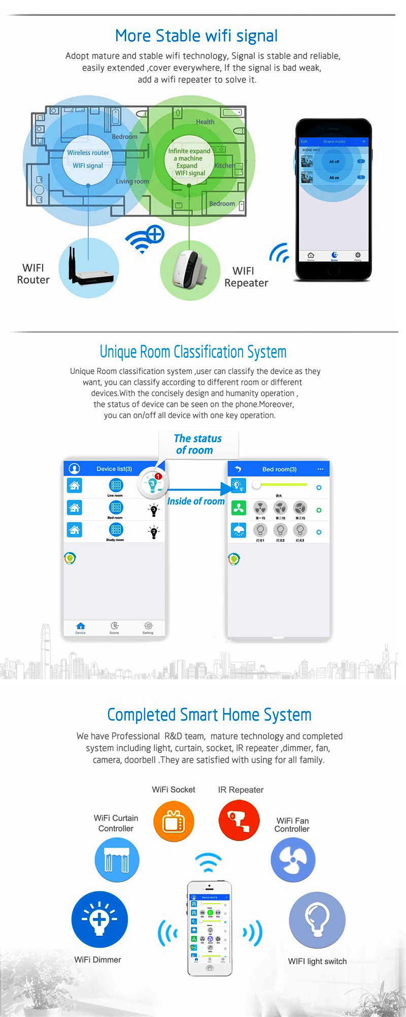 Lanbon Smart Wifi Switch Beyond Zigbee Home Automation Google Alexa 3 Way Light Speaker Phone Controlled Gang 1 2