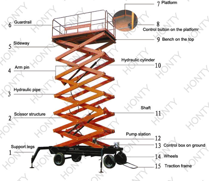 scissor lift parts diagram - 28 images