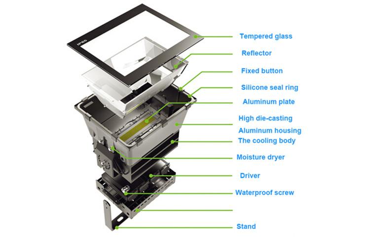 Energy Saving football Court 1000 watt led flood light IP65 Waterproof