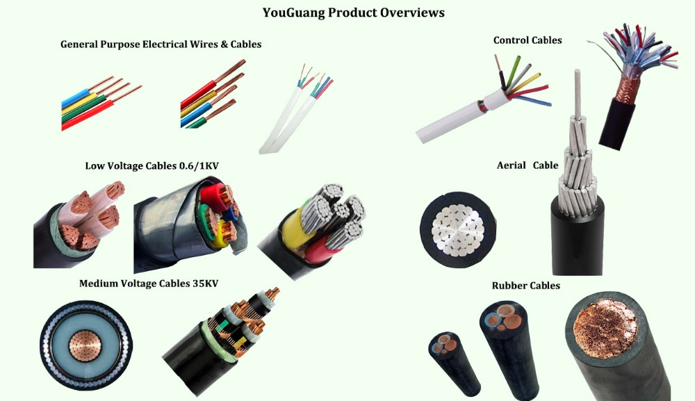 3 Core 2.5mm Electrical Cable Price - Buy 3 Core 2.5mm Electrical ...