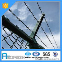 Chain Link Fence Miami