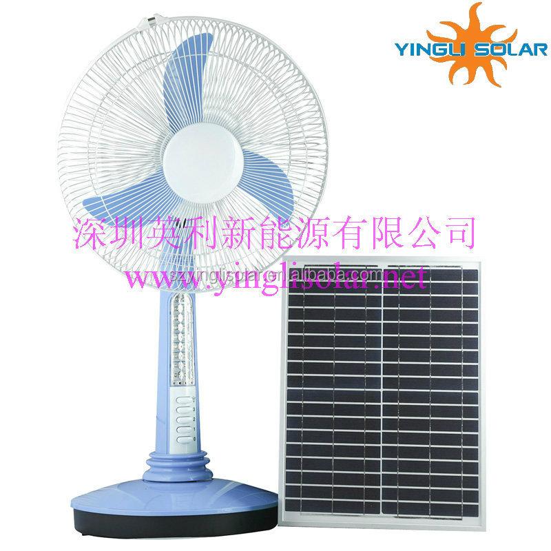 Delightful Solar Fan For Home