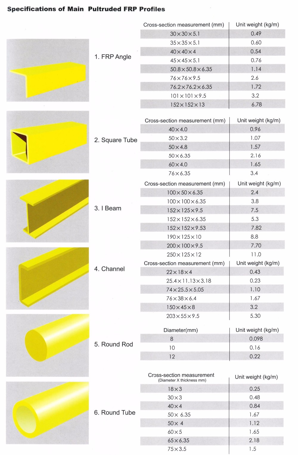 2017 pultrusion FRP plastic profile for construction