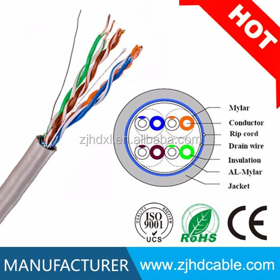UTP/FTP/SFTP Outdoor BC/ CCA Cat5e Cable Cat6 Cable Network Cable