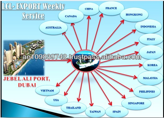Freight Forwarding Company In Dubai - Buy Agent In Dubai,Clearing And  Forwarding Agent,Freight Forwarder Product on Alibaba com