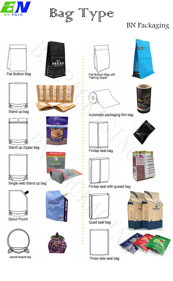 Custom gedrukt biologisch afbreekbaar PLA 3 side seal zak hersluitbare vacuüm zakken