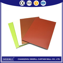 Professional decoration wall panel with great price