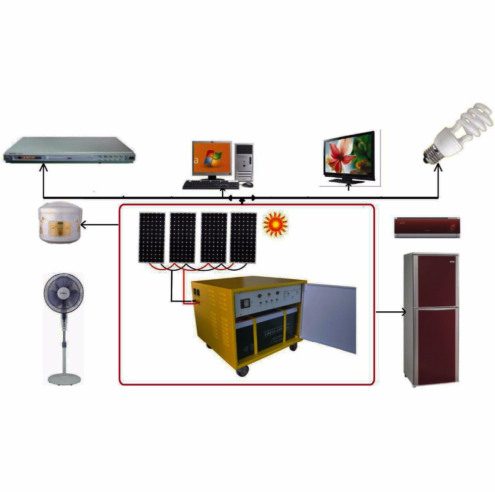 Yongdian factory cheap hot sale fiber optic inverter off grid solar light power energy storage battery system home