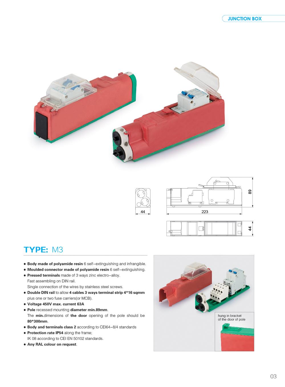 M3 Fuse Box